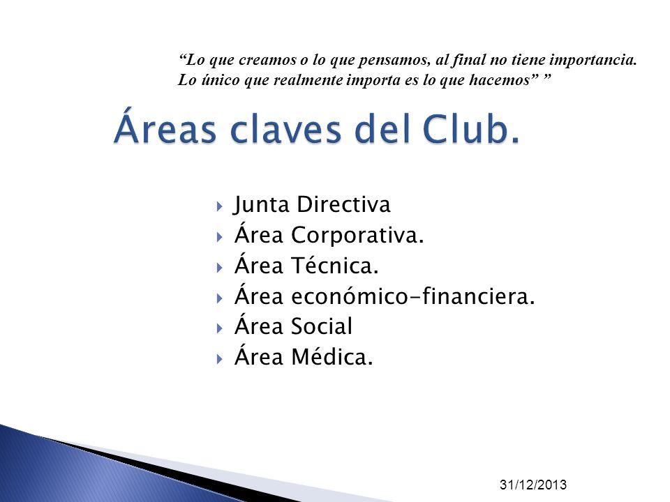 31/12/2013 Junta Directiva Área Corporativa. Área Técnica. Área económico-financiera. Área Social Área Médica. Lo que creamos o lo que pensamos, al fi
