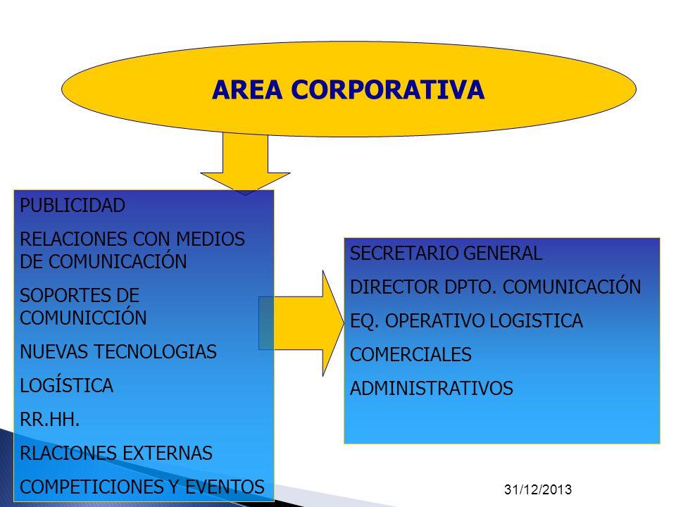 31/12/2013 SECRETARIO GENERAL DIRECTOR DPTO. COMUNICACIÓN EQ. OPERATIVO LOGISTICA COMERCIALES ADMINISTRATIVOS PUBLICIDAD RELACIONES CON MEDIOS DE COMU