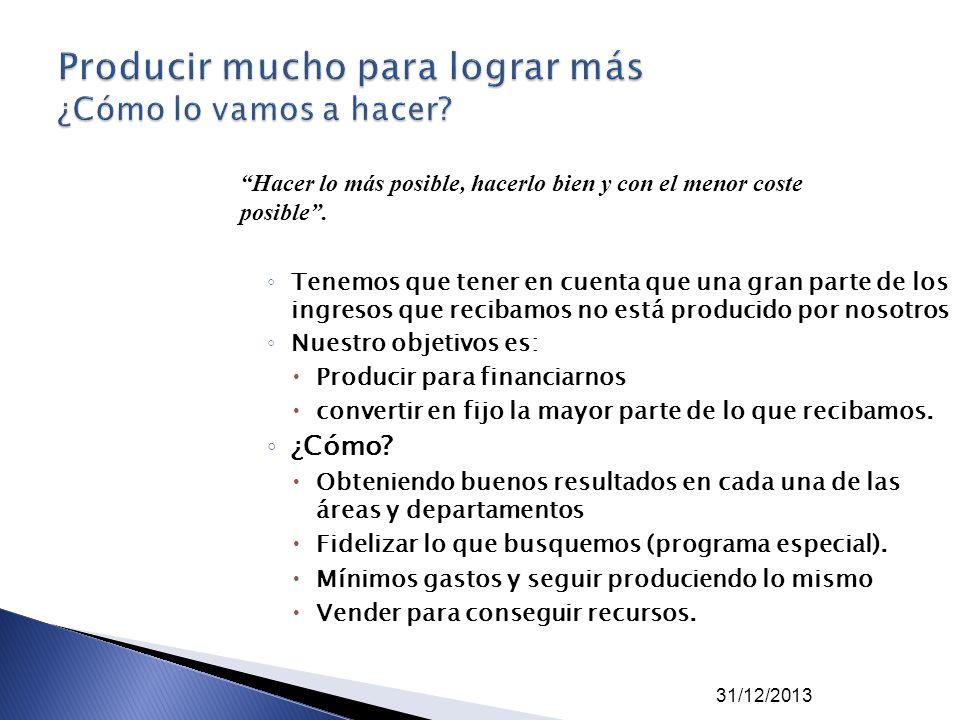 31/12/2013 Tenemos que tener en cuenta que una gran parte de los ingresos que recibamos no está producido por nosotros Nuestro objetivos es: Producir