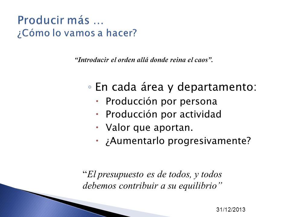 31/12/2013 En cada área y departamento: Producción por persona Producción por actividad Valor que aportan. ¿Aumentarlo progresivamente? Introducir el