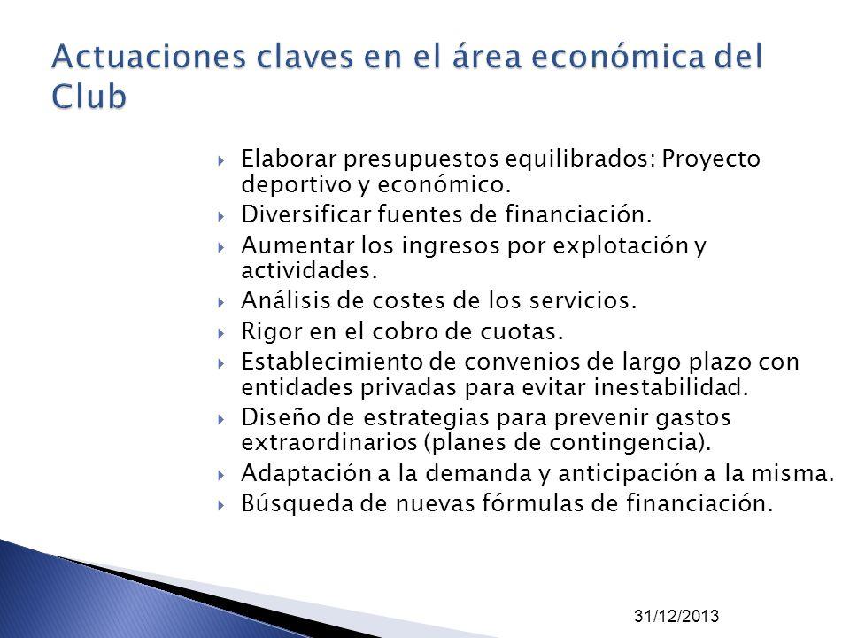 31/12/2013 Elaborar presupuestos equilibrados: Proyecto deportivo y económico. Diversificar fuentes de financiación. Aumentar los ingresos por explota