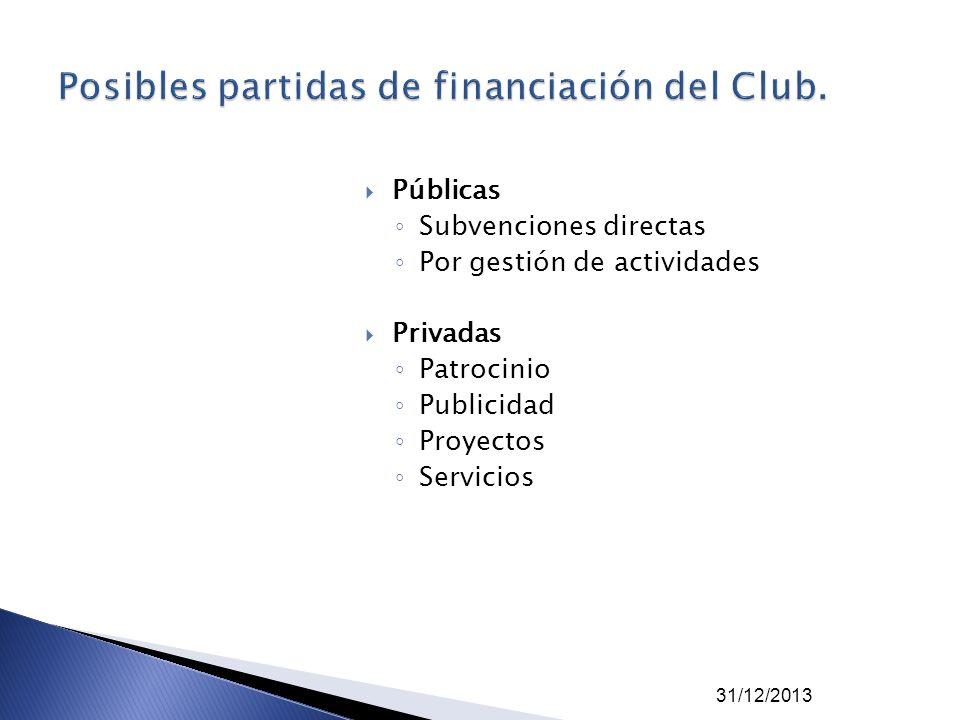 31/12/2013 Públicas Subvenciones directas Por gestión de actividades Privadas Patrocinio Publicidad Proyectos Servicios