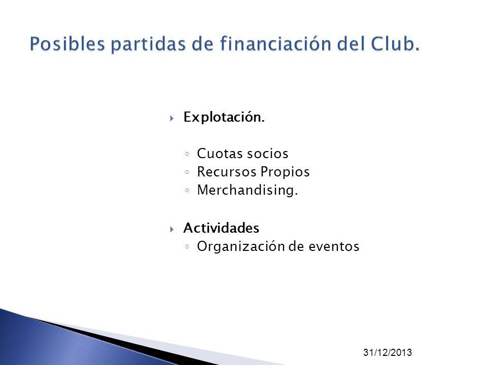 31/12/2013 Explotación. Cuotas socios Recursos Propios Merchandising. Actividades Organización de eventos