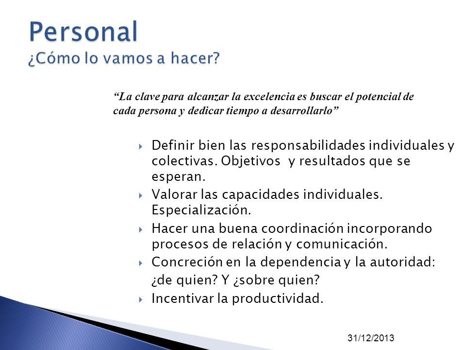 31/12/2013 Definir bien las responsabilidades individuales y colectivas. Objetivos y resultados que se esperan. Valorar las capacidades individuales.