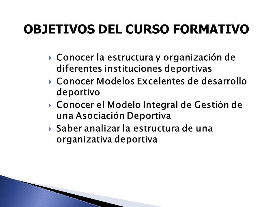 OBJETIVOS DEL CURSO FORMATIVO Conocer la estructura y organización de diferentes instituciones deportivas Conocer Modelos Excelentes de desarrollo dep