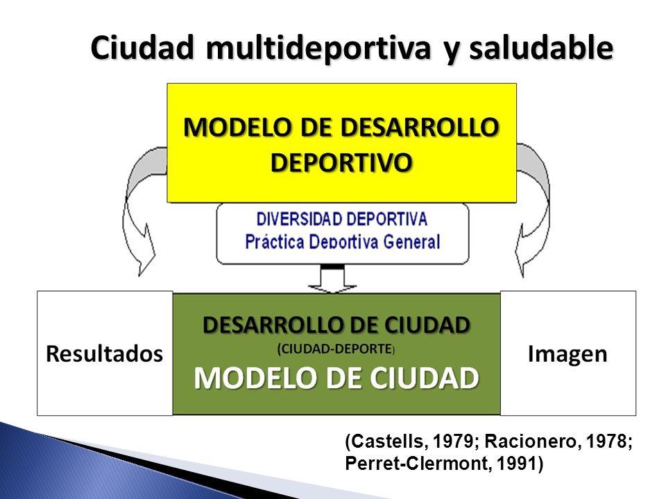 Ciudad multideportiva y saludable (Castells, 1979; Racionero, 1978; Perret-Clermont, 1991)