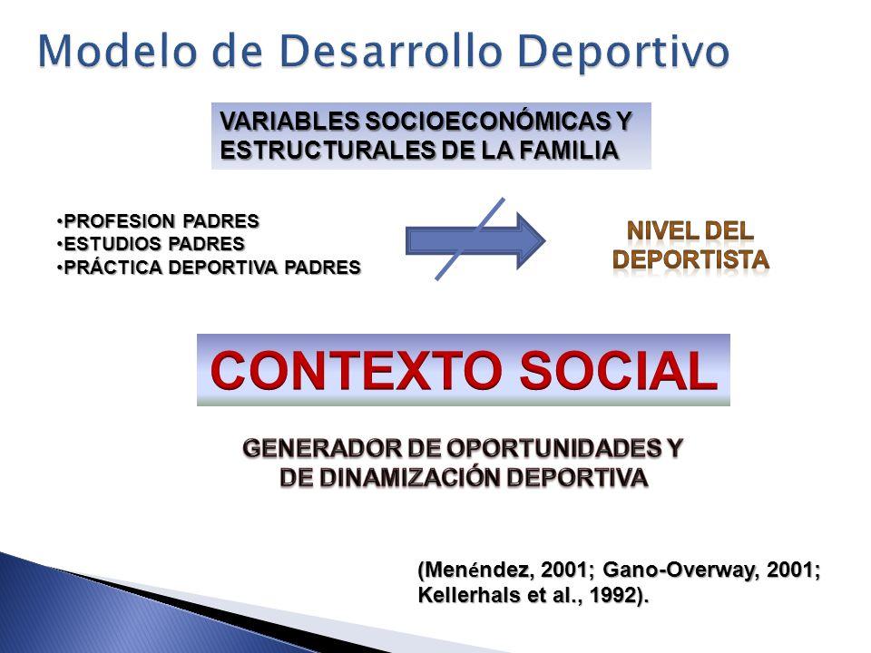VARIABLES SOCIOECONÓMICAS Y ESTRUCTURALES DE LA FAMILIA PROFESION PADRESPROFESION PADRES ESTUDIOS PADRESESTUDIOS PADRES PRÁCTICA DEPORTIVA PADRESPRÁCT
