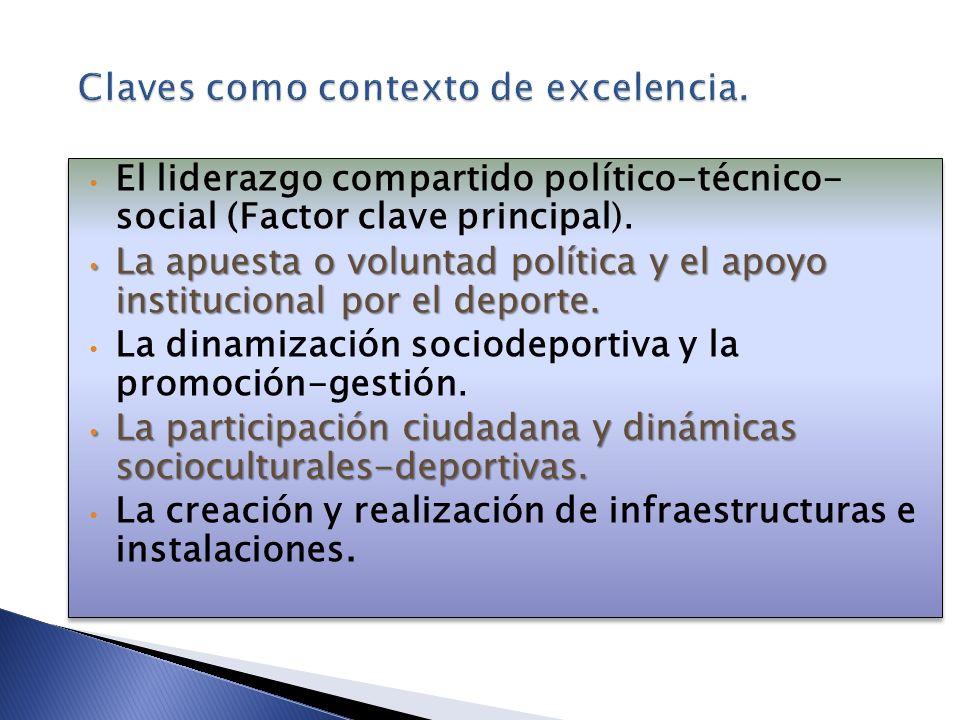 El liderazgo compartido político-técnico- social (Factor clave principal). La apuesta o voluntad política y el apoyo institucional por el deporte. La