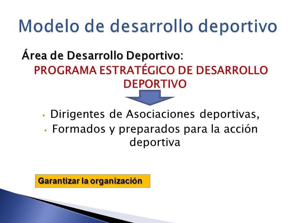 Área de Desarrollo Deportivo: PROGRAMA ESTRATÉGICO DE DESARROLLO DEPORTIVO Dirigentes de Asociaciones deportivas, Formados y preparados para la acción
