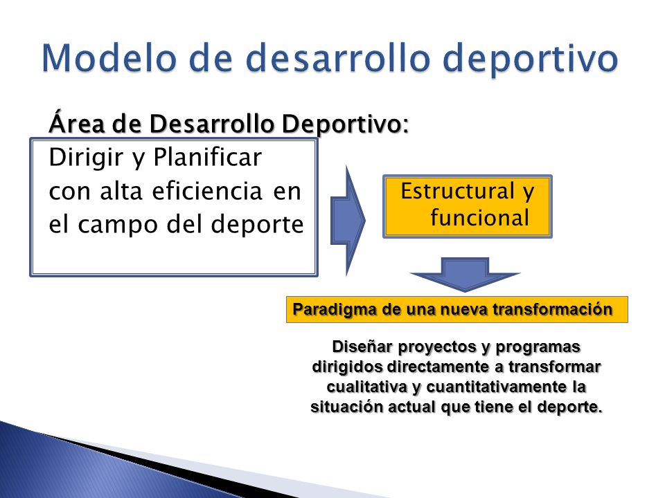 Área de Desarrollo Deportivo: Dirigir y Planificar con alta eficiencia en el campo del deporte Paradigma de una nueva transformación Diseñar proyectos