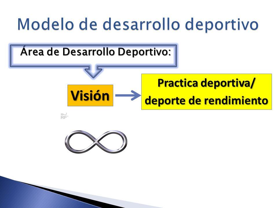 Área de Desarrollo Deportivo: Visión Practica deportiva/ deporte de rendimiento