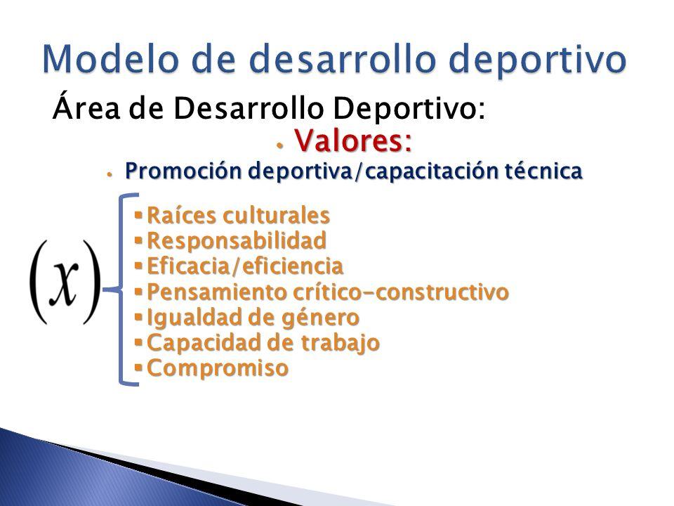 Área de Desarrollo Deportivo: Valores: Valores: Promoción deportiva/capacitación técnica Promoción deportiva/capacitación técnica Raíces culturales Ra