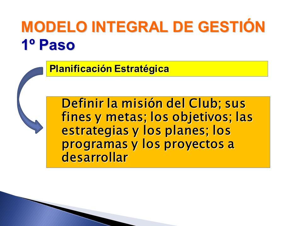 MODELO INTEGRAL DE GESTIÓN 1º Paso Definir la misión del Club; sus fines y metas; los objetivos; las estrategias y los planes; los programas y los pro