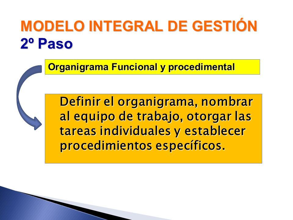 MODELO INTEGRAL DE GESTIÓN 2º Paso Definir el organigrama, nombrar al equipo de trabajo, otorgar las tareas individuales y establecer procedimientos e