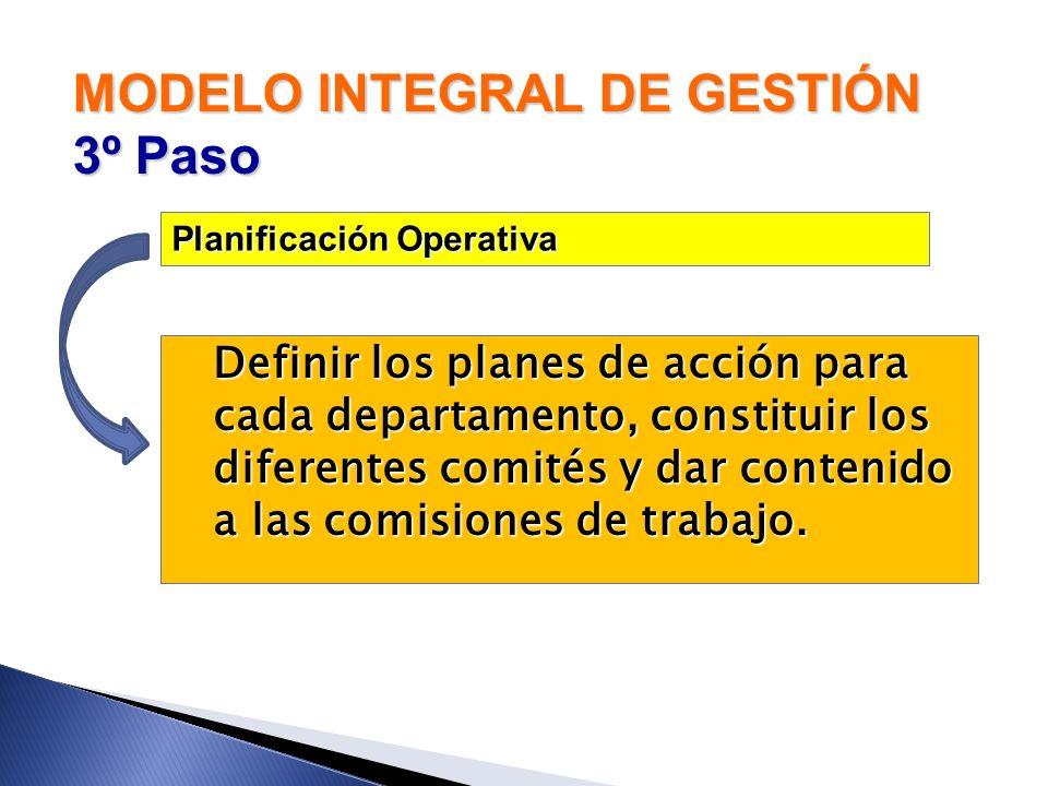 MODELO INTEGRAL DE GESTIÓN 3º Paso Definir los planes de acción para cada departamento, constituir los diferentes comités y dar contenido a las comisi