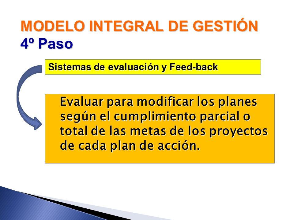 MODELO INTEGRAL DE GESTIÓN 4º Paso Evaluar para modificar los planes según el cumplimiento parcial o total de las metas de los proyectos de cada plan
