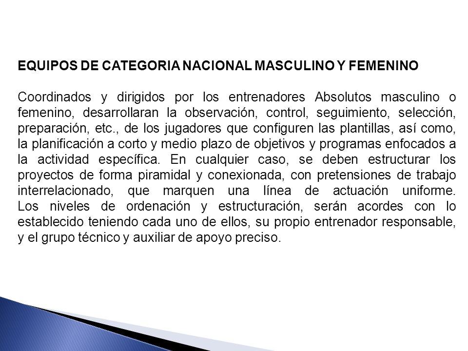 EQUIPOS DE CATEGORIA NACIONAL MASCULINO Y FEMENINO Coordinados y dirigidos por los entrenadores Absolutos masculino o femenino, desarrollaran la obser