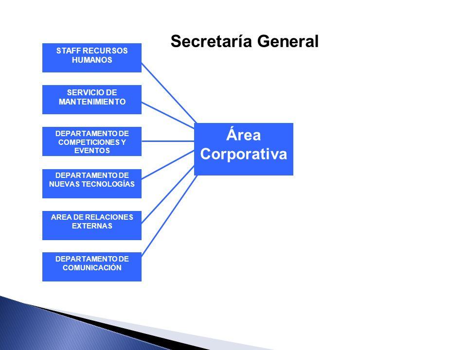 Área Corporativa STAFF RECURSOS HUMANOS DEPARTAMENTO DE NUEVAS TECNOLOGÍAS SERVICIO DE MANTENIMIENTO AREA DE RELACIONES EXTERNAS DEPARTAMENTO DE COMUN