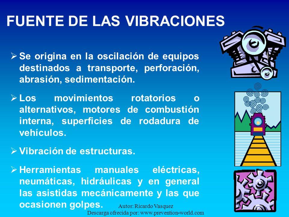 Autor: Ricardo Vasquez Descarga ofrecida por: www.prevention-world.com Se origina en la oscilación de equipos destinados a transporte, perforación, ab