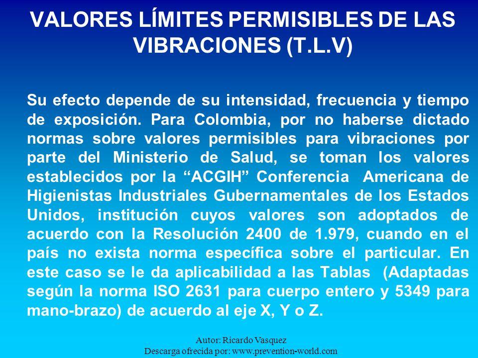 Autor: Ricardo Vasquez Descarga ofrecida por: www.prevention-world.com VALORES LÍMITES PERMISIBLES DE LAS VIBRACIONES (T.L.V) Su efecto depende de su