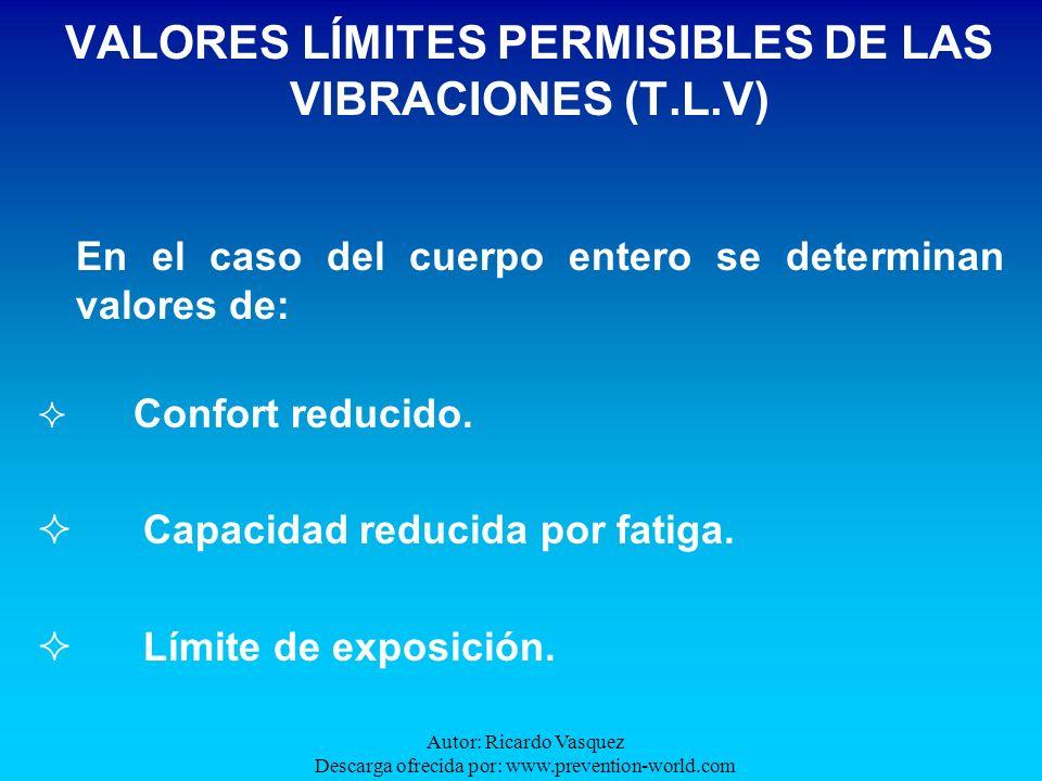 Autor: Ricardo Vasquez Descarga ofrecida por: www.prevention-world.com VALORES LÍMITES PERMISIBLES DE LAS VIBRACIONES (T.L.V) En el caso del cuerpo en