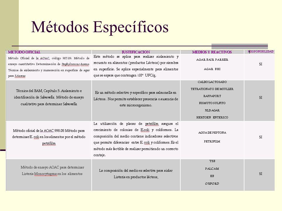 Métodos Específicos