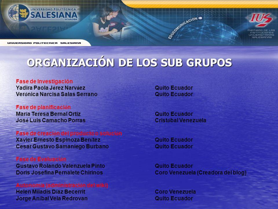 Fase de Investigación Yadira Paola J é rez Narv á ez Quito Ecuador Ver ó nica Narcisa Salas Serrano Quito Ecuador Fase de planificaci ó n Mar í a Tere