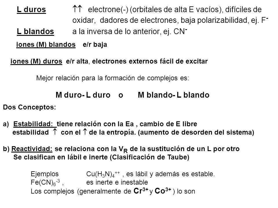 L duros electrone(-) (orbitales de alta E vacíos), difíciles de oxidar, dadores de electrones, baja polarizabilidad, ej. F - L blandos a la inversa de