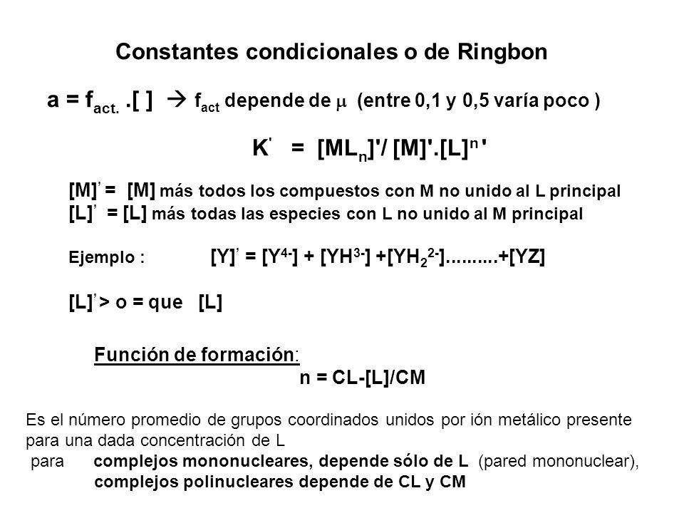 Competencia de Equilibrio Acidez de catión: [Fe(SCN) 5 ] = + 3 (OH) - Fe(OH) 3 + 5 SCN - K t = K i /P Ki = 4x10 -7 KPS = 10 -38 K t = 10 31 Basicidad del Ligando: [Ag(NH3) 2 ] + + 2 H 3 0 + Ag + + 2 (NH 4 ) + K t = K i /(Ka 2 ) 2 K i = 4x10 -8 Ka = 5,5 x 10 -10 Kt = 1,3 x 10 11 Formación de complejo más estable: [Ag(NH3) 2 ] + + 2 CN - [Ag(CN) 2 ] - + 2 NH 3 Kt = K i [Ag(NH3) 2 ] + /K i [Ag(CN) 2 ] - K i [Ag(NH3) 2 ] + = 4x10 -8 K i [Ag(CN) 2 ] - = 10 -20 Kt = 4 x 1012 [Ni(CN) 4 ] = + 2 Ag + 2 [Ag(NH3) 2 ] + + Ni 2+