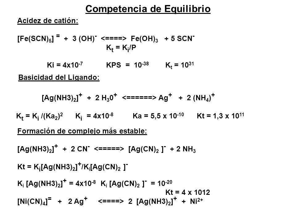 Competencia de Equilibrio Acidez de catión: [Fe(SCN) 5 ] = + 3 (OH) - Fe(OH) 3 + 5 SCN - K t = K i /P Ki = 4x10 -7 KPS = 10 -38 K t = 10 31 Basicidad