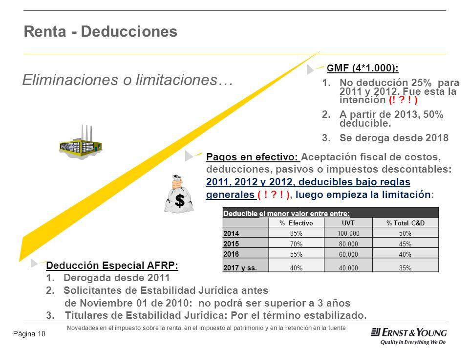 Novedades en el impuesto sobre la renta, en el impuesto al patrimonio y en la retención en la fuente Página 9 Impera la localización de los factores d