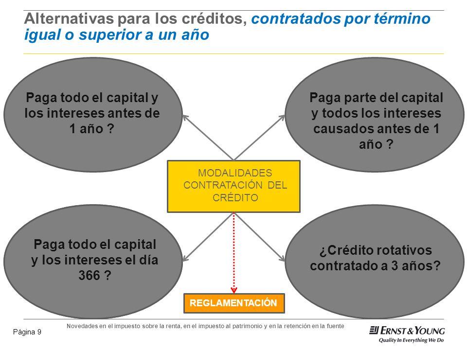 Novedades en el impuesto sobre la renta, en el impuesto al patrimonio y en la retención en la fuente Página 8 1. Créditos obtenidos por corporaciones