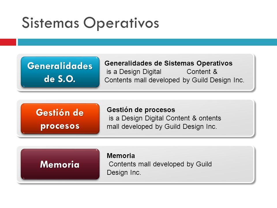 Sistemas Operativos MemoriaMemoria Gestión de procesos Generalidades de S.O. Generalidades de Sistemas Operativos is a Design Digital Content & Conten