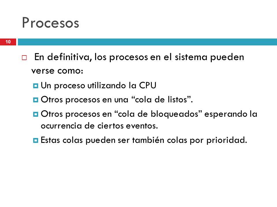 10 Procesos En definitiva, los procesos en el sistema pueden verse como: Un proceso utilizando la CPU Otros procesos en una cola de listos. Otros proc