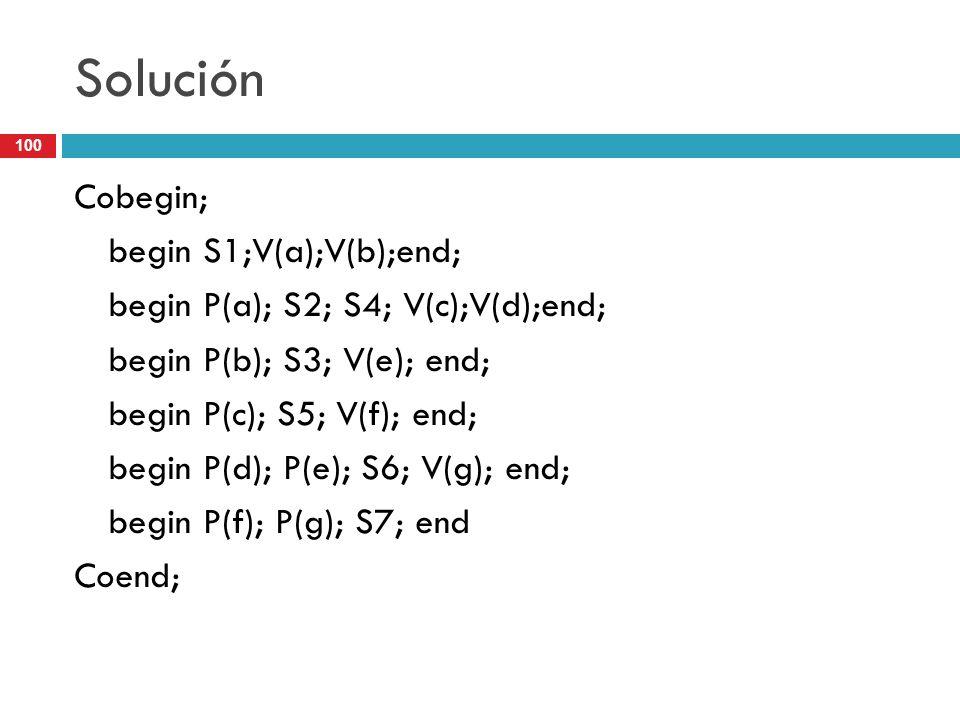100 Solución Cobegin; begin S1;V(a);V(b);end; begin P(a); S2; S4; V(c);V(d);end; begin P(b); S3; V(e); end; begin P(c); S5; V(f); end; begin P(d); P(e