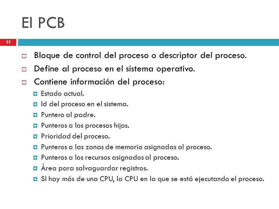 11 El PCB Bloque de control del proceso o descriptor del proceso. Define al proceso en el sistema operativo. Contiene información del proceso: Estado