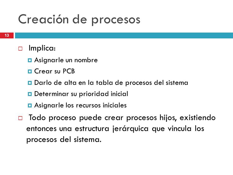 13 Creación de procesos Implica: Asignarle un nombre Crear su PCB Darlo de alta en la tabla de procesos del sistema Determinar su prioridad inicial As