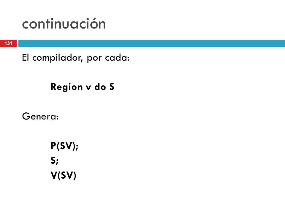 131 continuación El compilador, por cada: Region v do S Genera: P(SV); S; V(SV)
