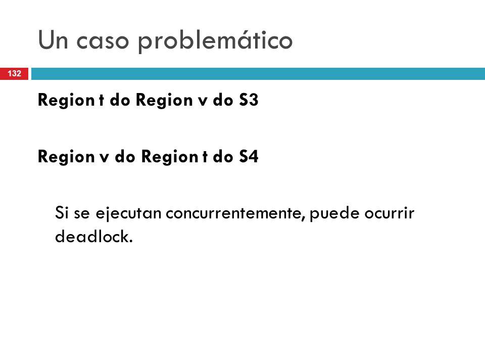 132 Un caso problemático Region t do Region v do S3 Region v do Region t do S4 Si se ejecutan concurrentemente, puede ocurrir deadlock.