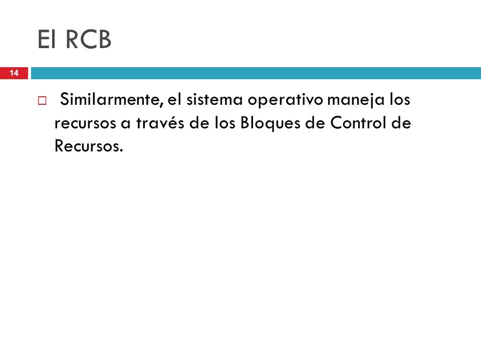 14 El RCB Similarmente, el sistema operativo maneja los recursos a través de los Bloques de Control de Recursos.