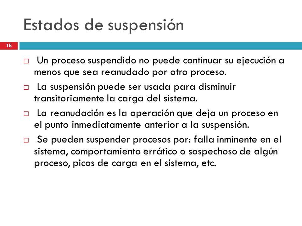 15 Estados de suspensión Un proceso suspendido no puede continuar su ejecución a menos que sea reanudado por otro proceso. La suspensión puede ser usa