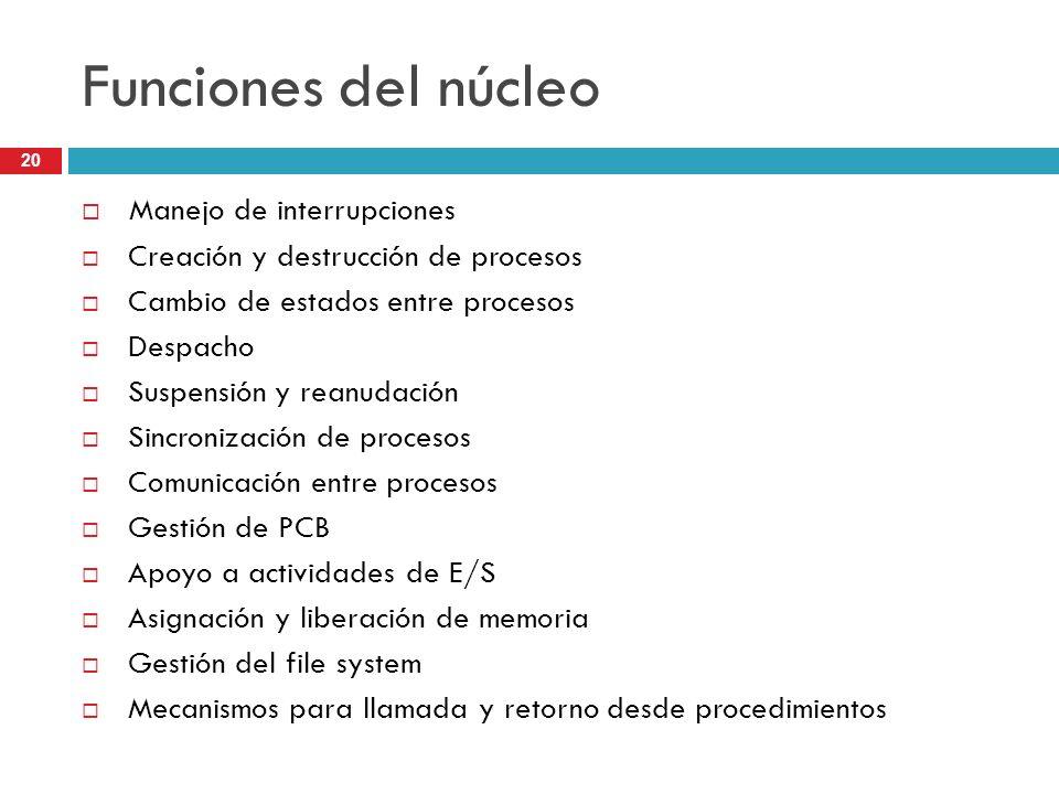 20 Funciones del núcleo Manejo de interrupciones Creación y destrucción de procesos Cambio de estados entre procesos Despacho Suspensión y reanudación