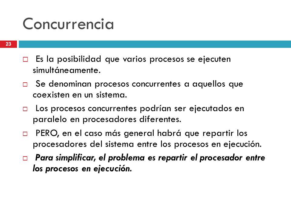 23 Concurrencia Es la posibilidad que varios procesos se ejecuten simultáneamente. Se denominan procesos concurrentes a aquellos que coexisten en un s