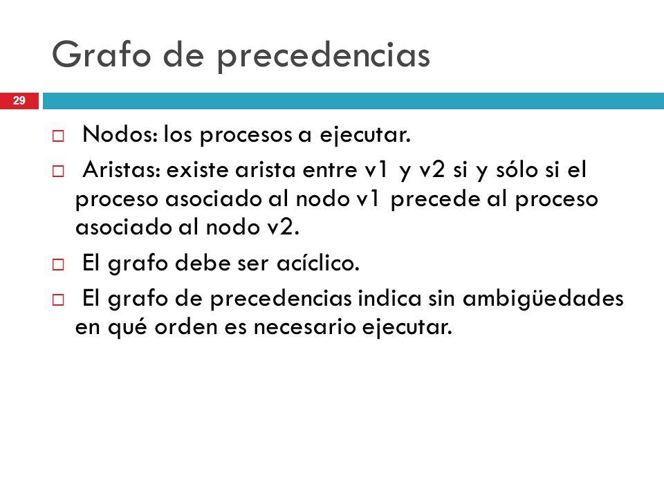 29 Grafo de precedencias Nodos: los procesos a ejecutar. Aristas: existe arista entre v1 y v2 si y sólo si el proceso asociado al nodo v1 precede al p