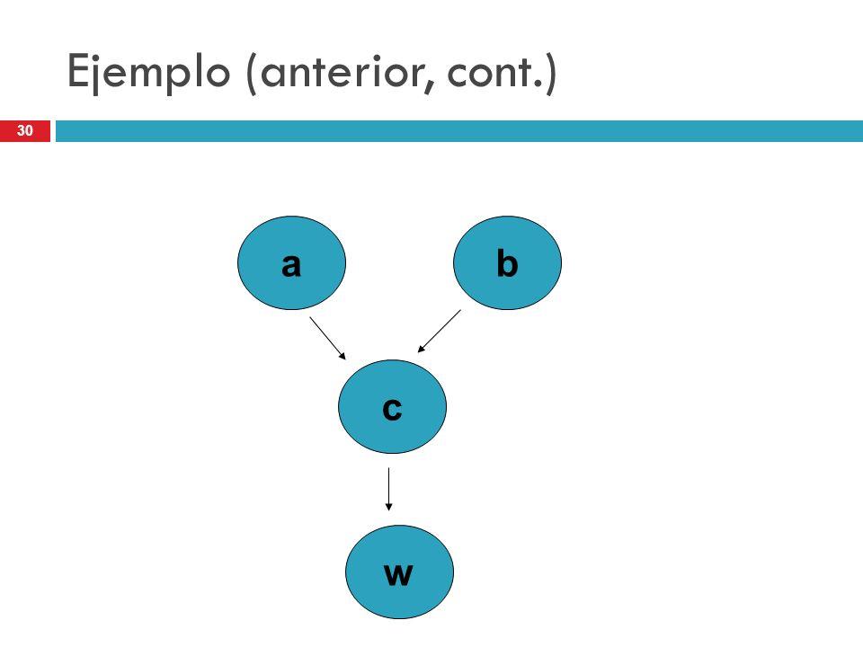 30 Ejemplo (anterior, cont.) ab c w