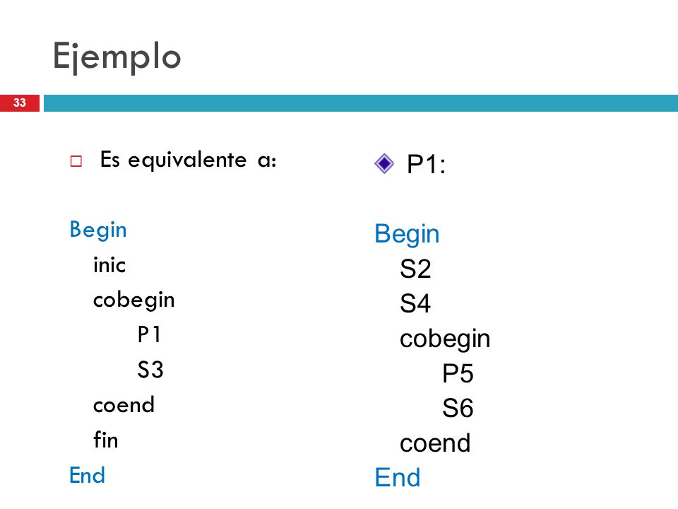 33 Ejemplo Es equivalente a: Begin inic cobegin P1 S3 coend fin End P1: Begin S2 S4 cobegin P5 S6 coend End