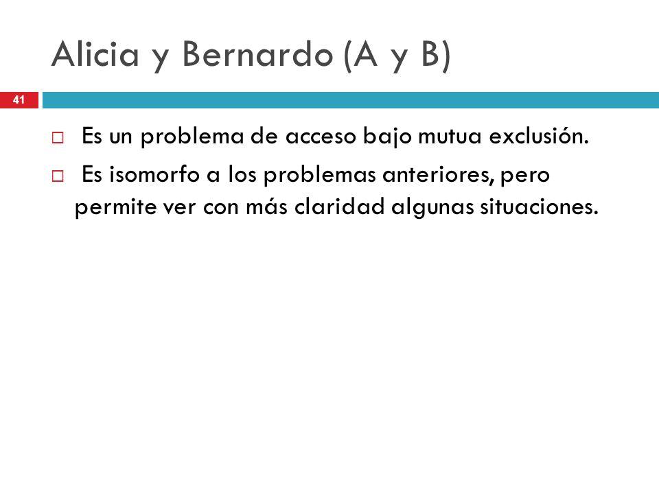 41 Alicia y Bernardo (A y B) Es un problema de acceso bajo mutua exclusión. Es isomorfo a los problemas anteriores, pero permite ver con más claridad