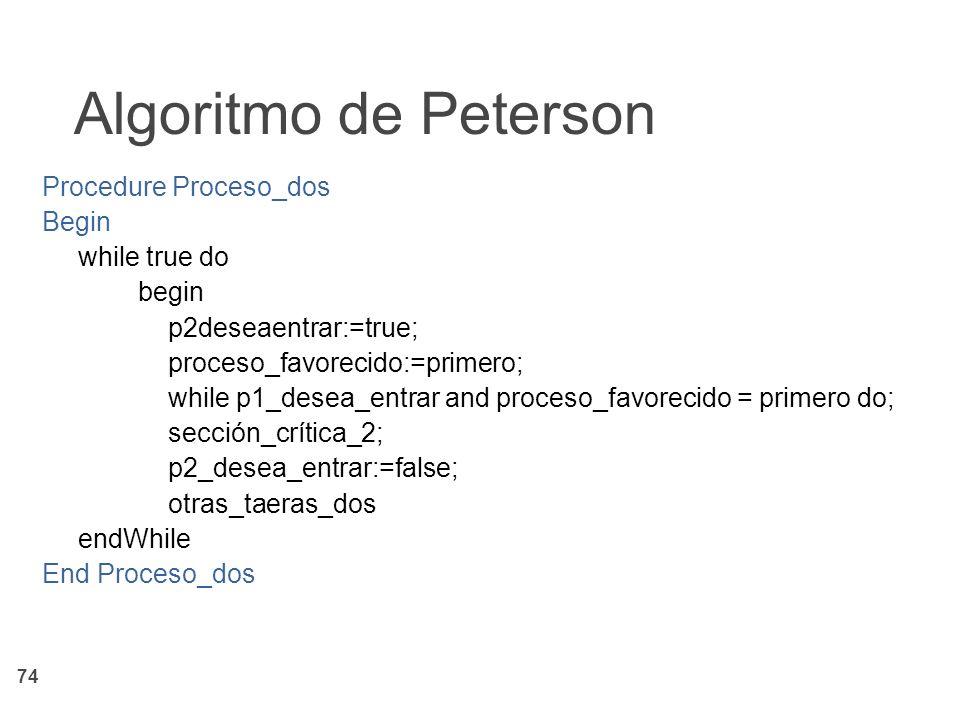 74 Algoritmo de Peterson Procedure Proceso_dos Begin while true do begin p2deseaentrar:=true; proceso_favorecido:=primero; while p1_desea_entrar and p