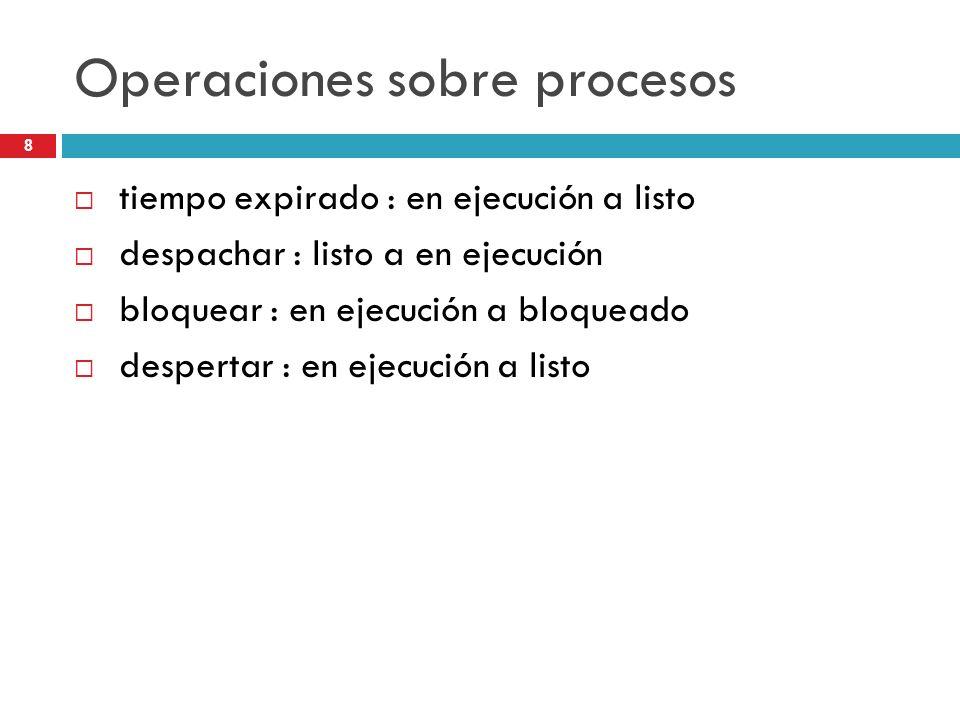 8 Operaciones sobre procesos tiempo expirado : en ejecución a listo despachar : listo a en ejecución bloquear : en ejecución a bloqueado despertar : e