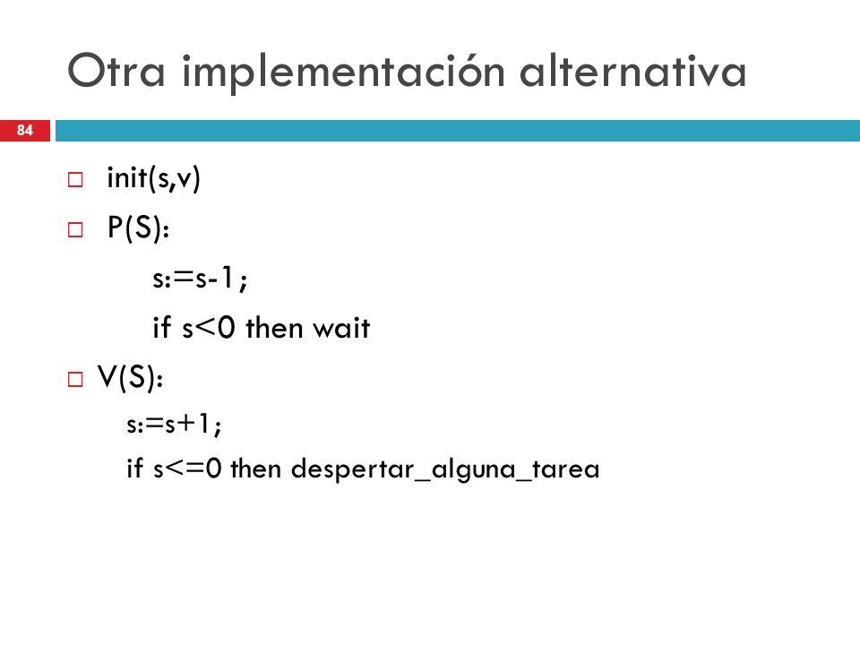 84 Otra implementación alternativa init(s,v) P(S): s:=s-1; if s<0 then wait V(S): s:=s+1; if s<=0 then despertar_alguna_tarea